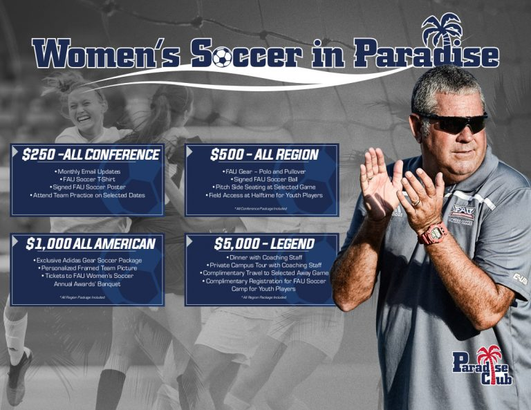Illustration of FAU Women's Soccer Giving Levels on Giving Form